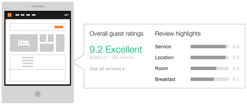 tips-perfect-hotel-guest-reviews