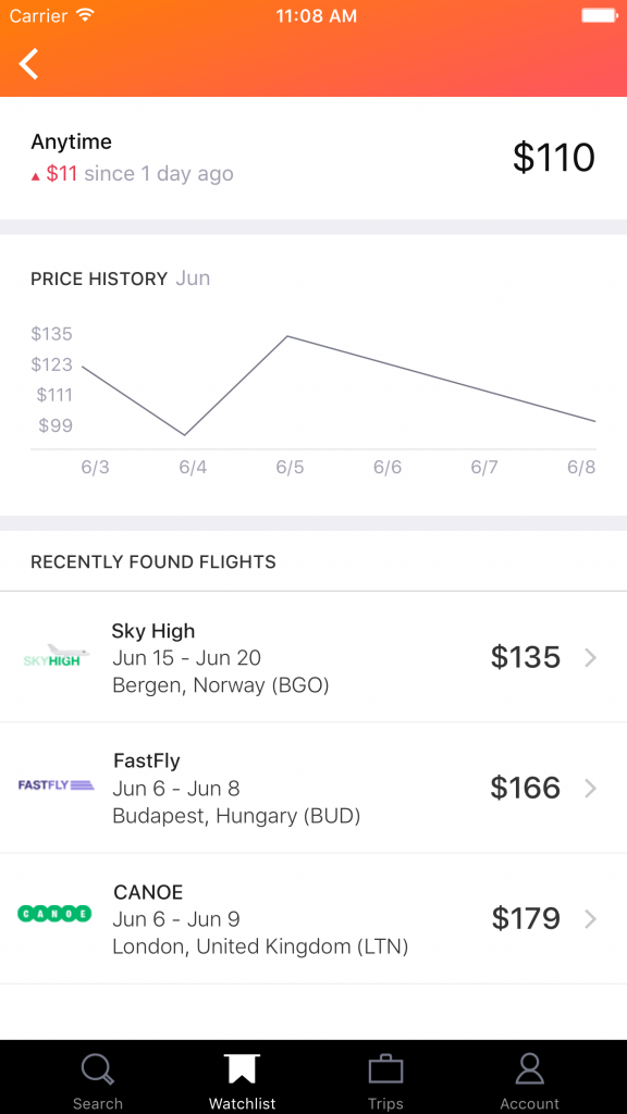 Price Alerts on iPhone